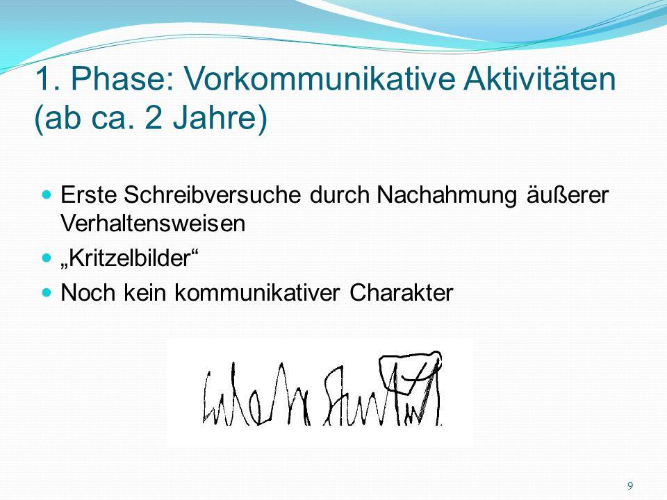 Schreibentwicklungsmodell von Carl Bereiter Das normorientierte Schreiben: Gelernte Fähigkeiten werden erweitert gewisse Schreibkonventionen (z.B.