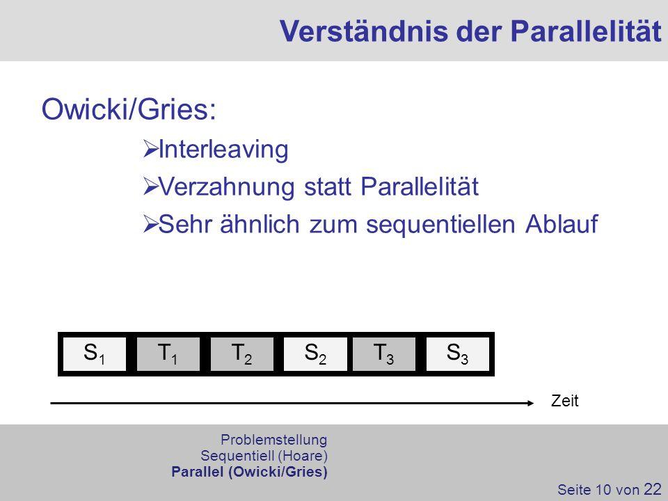 Verständnis der Parallelität Zeit S1S1 S3S3 S2S2 T1T1 T2T2 T3T3 Owicki/Gries: Interleaving Verzahnung statt Parallelität Sehr ähnlich zum sequentielle