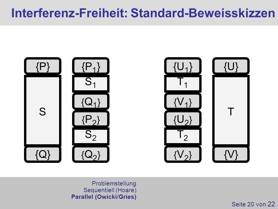 Interferenz-Freiheit: Standard-Beweisskizzen Seite 20 von 22 Problemstellung Sequentiell (Hoare) Parallel (Owicki/Gries) {P 1 } S1S1 {Q1}{Q1} {P2}{P2}