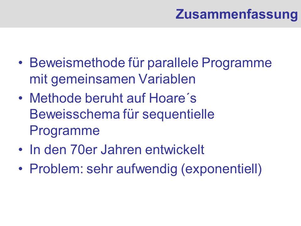 Beweismethode für parallele Programme mit gemeinsamen Variablen Methode beruht auf Hoare´s Beweisschema für sequentielle Programme In den 70er Jahren
