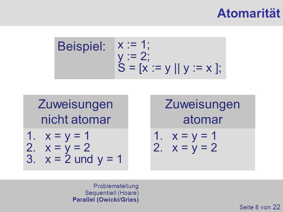 Atomarität Beispiel: x := 1; y := 2; S = [x := y || y := x ]; Zuweisungen nicht atomar Zuweisungen atomar 1.x = y = 1 2.x = y = 2 3.x = 2 und y = 1 1.