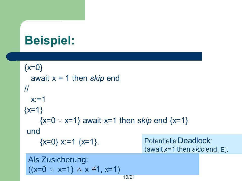 13/21 Beispiel: {x=0} await x = 1 then skip end // x:=1 {x=1} {x=0 x=1} await x=1 then skip end {x=1} und {x=0} x:=1 {x=1}. Potentielle Deadlock : (aw