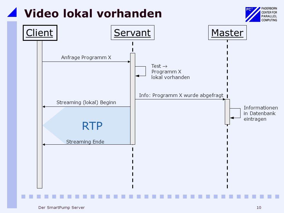 10Der SmartPump Server Video lokal vorhanden Client Anfrage Programm X Info: Programm X wurde abgefragt RTP Streaming (lokal) Beginn Streaming Ende Servant Informationen in Datenbank eintragen Master Test Programm X lokal vorhanden