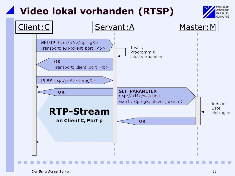 11Der SmartPump Server OK SET_PARAMETER rtsp:// /watched watch: PLAY rtsp:// / SETUP rtsp:// / Transport: RTP;client_port= Video lokal vorhanden (RTSP) RTP-Stream an Client C, Port p Servant:A Info.