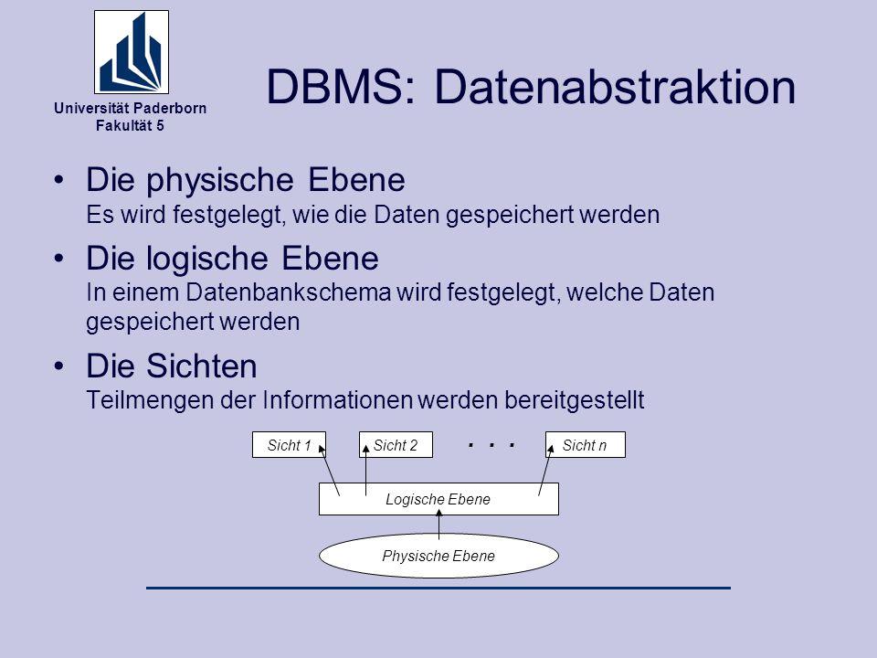 Universität Paderborn Fakultät 5 DBMS: Datenabstraktion Die physische Ebene Es wird festgelegt, wie die Daten gespeichert werden Die logische Ebene In einem Datenbankschema wird festgelegt, welche Daten gespeichert werden Die Sichten Teilmengen der Informationen werden bereitgestellt Physische Ebene Logische Ebene Sicht 1Sicht 2Sicht n...
