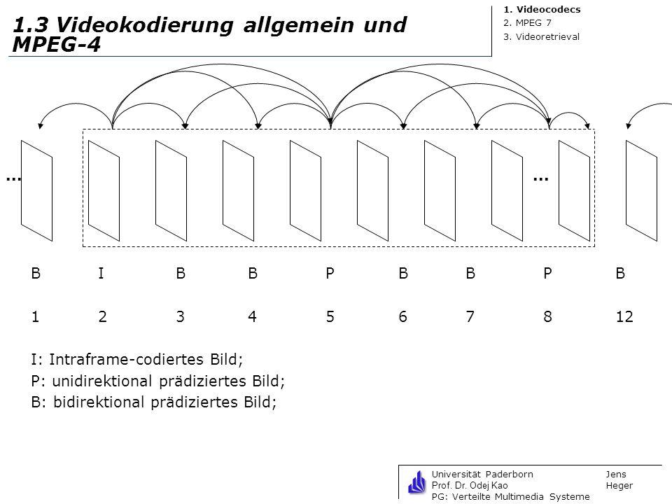 Universität Paderborn Prof. Dr. Odej Kao PG: Verteilte Multimedia Systeme Jens Heger 1.3 Videokodierung allgemein und MPEG-4 1. Videocodecs 2. MPEG 7