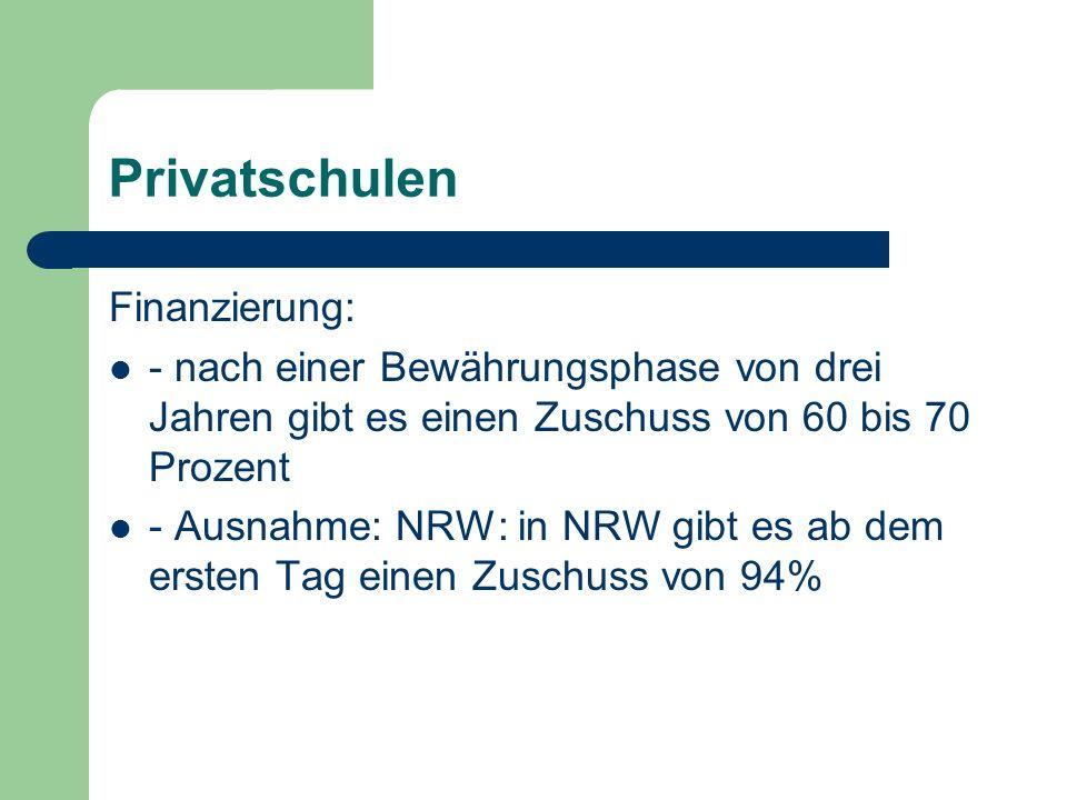 Privatschulen Finanzierung: - nach einer Bewährungsphase von drei Jahren gibt es einen Zuschuss von 60 bis 70 Prozent - Ausnahme: NRW: in NRW gibt es
