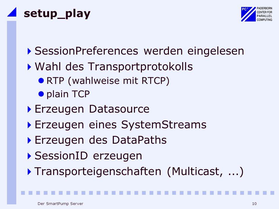 10Der SmartPump Server setup_play SessionPreferences werden eingelesen Wahl des Transportprotokolls RTP (wahlweise mit RTCP) plain TCP Erzeugen Datasource Erzeugen eines SystemStreams Erzeugen des DataPaths SessionID erzeugen Transporteigenschaften (Multicast,...)