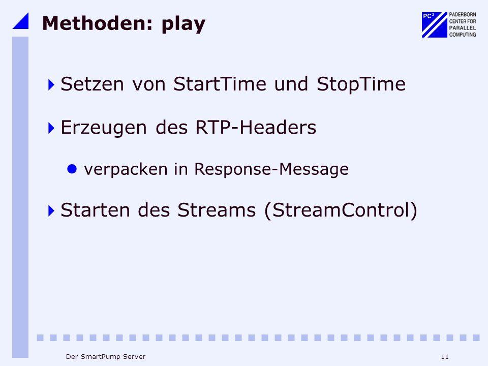 11Der SmartPump Server Methoden: play Setzen von StartTime und StopTime Erzeugen des RTP-Headers verpacken in Response-Message Starten des Streams (StreamControl)