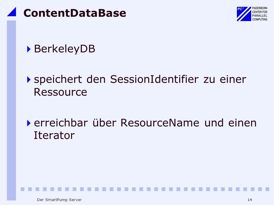 14Der SmartPump Server ContentDataBase BerkeleyDB speichert den SessionIdentifier zu einer Ressource erreichbar über ResourceName und einen Iterator