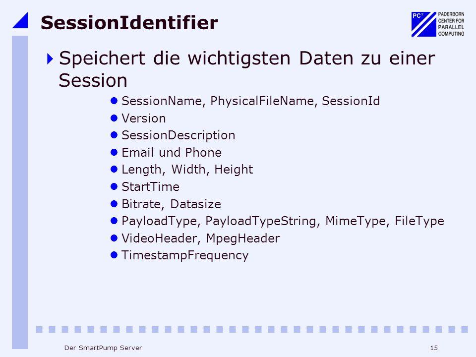 15Der SmartPump Server SessionIdentifier Speichert die wichtigsten Daten zu einer Session SessionName, PhysicalFileName, SessionId Version SessionDesc