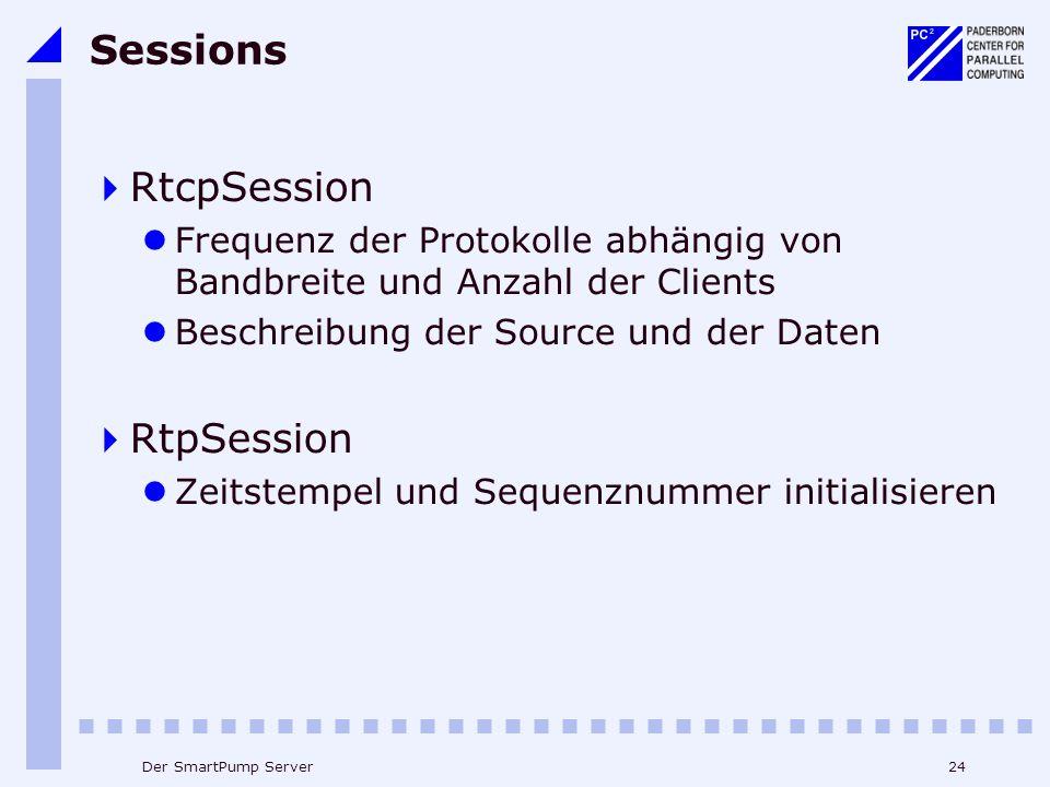 24Der SmartPump Server Sessions RtcpSession Frequenz der Protokolle abhängig von Bandbreite und Anzahl der Clients Beschreibung der Source und der Daten RtpSession Zeitstempel und Sequenznummer initialisieren