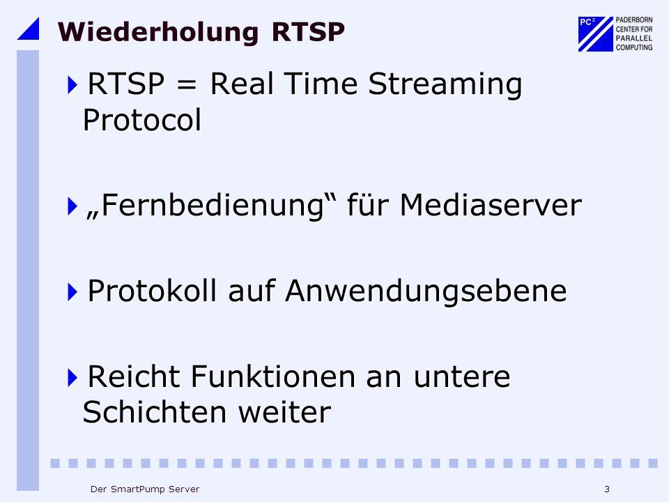 3Der SmartPump Server Wiederholung RTSP RTSP = Real Time Streaming Protocol RTSP = Real Time Streaming Protocol Fernbedienung für Mediaserver Fernbedienung für Mediaserver Protokoll auf Anwendungsebene Protokoll auf Anwendungsebene Reicht Funktionen an untere Schichten weiter Reicht Funktionen an untere Schichten weiter