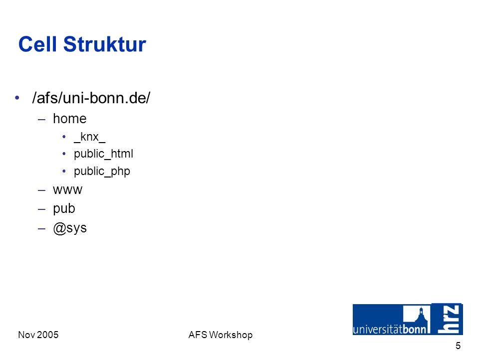 Nov 2005AFS Workshop 5 Cell Struktur /afs/uni-bonn.de/ –home _knx_ public_html public_php –www –pub –@sys