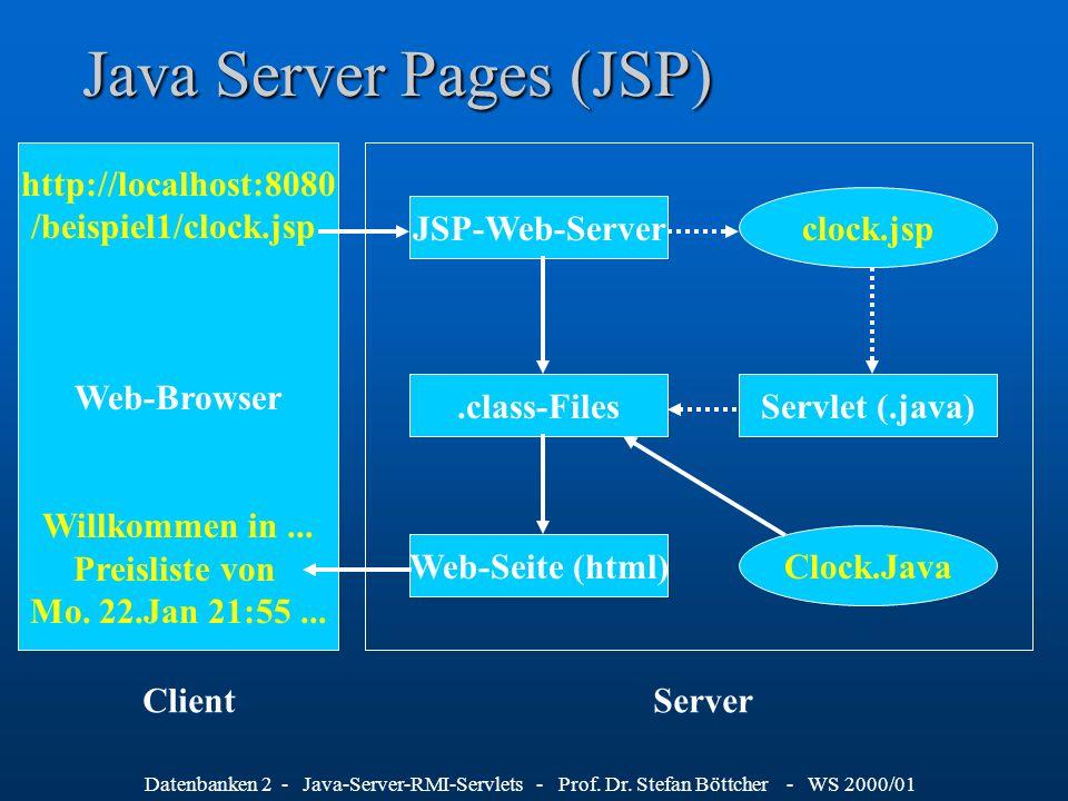 Datenbanken 2 - Java-Server-RMI-Servlets - Prof. Dr. Stefan Böttcher - WS 2000/01 Java Server Pages (JSP) clock.jsp.class-Files http://localhost:8080