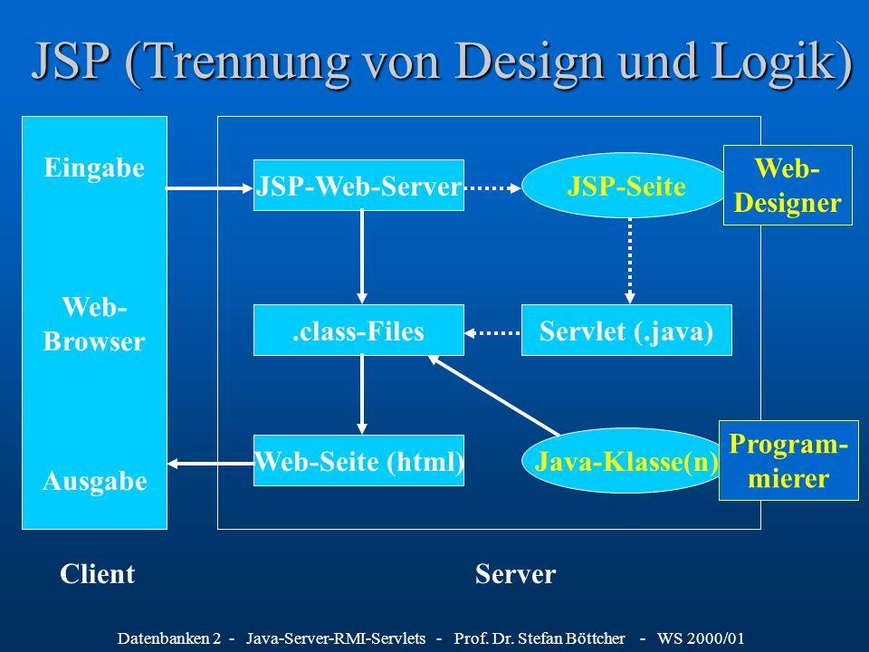 Datenbanken 2 - Java-Server-RMI-Servlets - Prof. Dr. Stefan Böttcher - WS 2000/01 JSP (Trennung von Design und Logik) JSP-Seite.class-Files Eingabe We