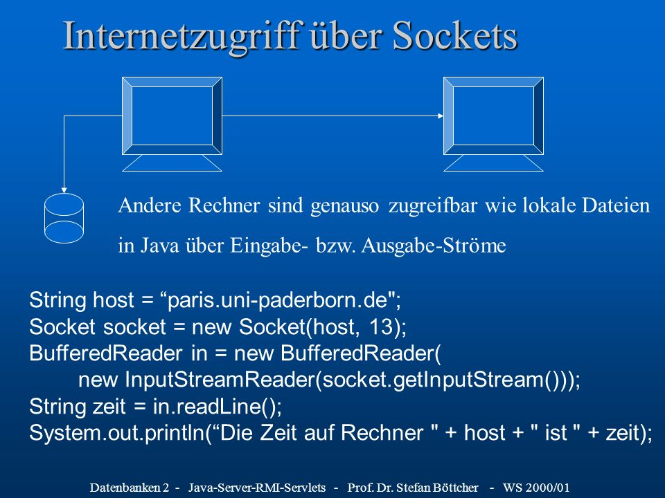 Datenbanken 2 - Java-Server-RMI-Servlets - Prof. Dr. Stefan Böttcher - WS 2000/01 Internetzugriff über Sockets Andere Rechner sind genauso zugreifbar