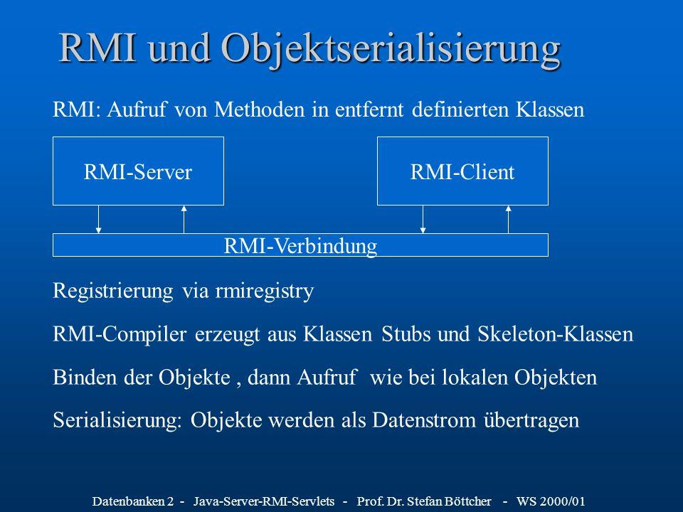 Datenbanken 2 - Java-Server-RMI-Servlets - Prof. Dr. Stefan Böttcher - WS 2000/01 RMI und Objektserialisierung RMI: Aufruf von Methoden in entfernt de