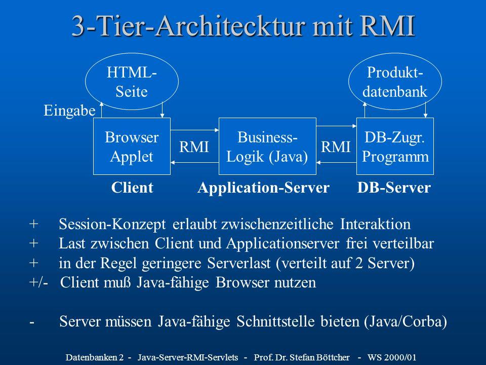 Datenbanken 2 - Java-Server-RMI-Servlets - Prof. Dr. Stefan Böttcher - WS 2000/01 3-Tier-Architecktur mit RMI Browser Applet Produkt- datenbank HTML-