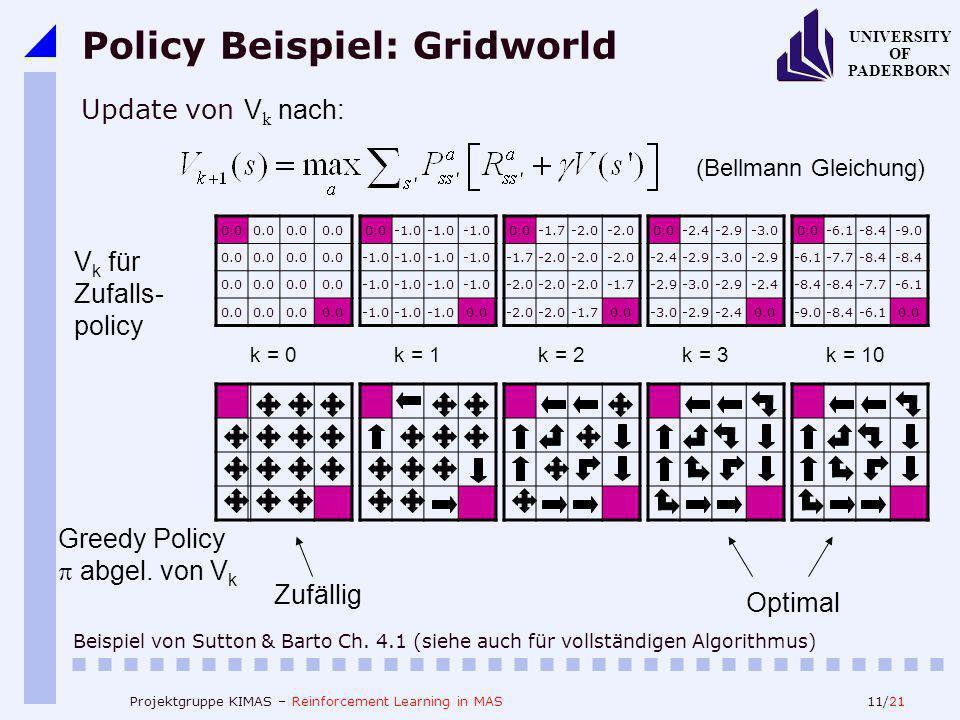 11/21 UNIVERSITY OF PADERBORN Projektgruppe KIMAS – Reinforcement Learning in MAS Policy Beispiel: Gridworld Update von V k nach: 0.0 V k für Zufalls- policy 0.0-6.1-8.4-9.0 -6.1-7.7-8.4 -7.7-6.1 -9.0-8.4-6.10.0 -1.7-2.0 -1.7-2.0 -1.7 -2.0 -1.70.0 0.0 -2.4-2.9-3.0 -2.4-2.9-3.0-2.9 -3.0-2.9-2.4 -3.0-2.9-2.40.0 k = 0k = 10k = 3k = 2k = 1 Greedy Policy abgel.