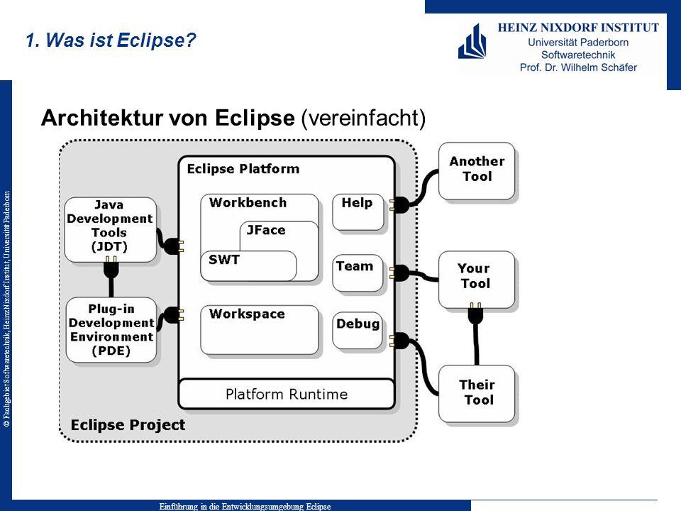 © Fachgebiet Softwaretechnik, Heinz Nixdorf Institut, Universität Paderborn 1. Was ist Eclipse? Architektur von Eclipse (vereinfacht) Einführung in di