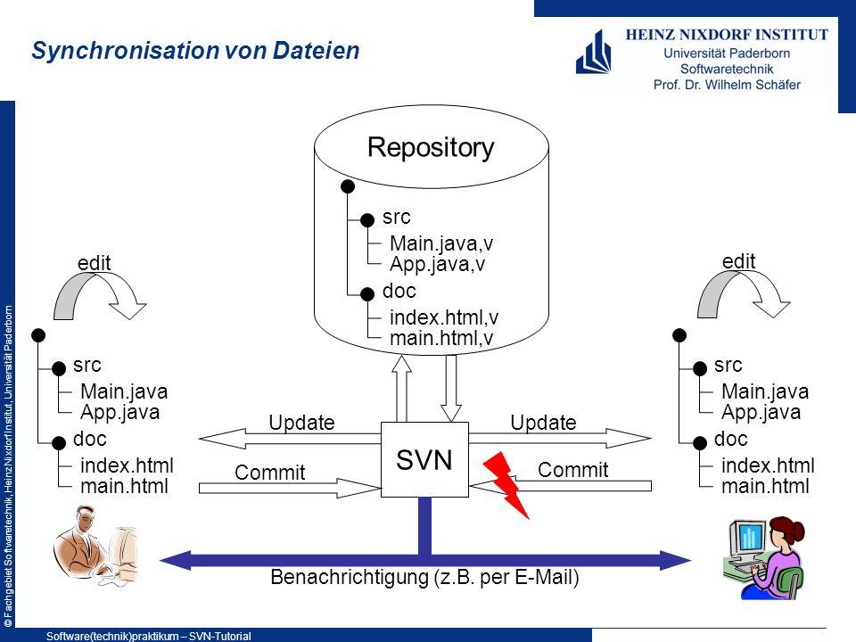 © Fachgebiet Softwaretechnik, Heinz Nixdorf Institut, Universität Paderborn Übung 3: Konflikte Konflikte 1.A, B: In der printfac() -Methode die Berechnung der Fakultät durch eine Schleife ersetzen, die alle Fakultäten von 1…5 (A) oder 1…10 (B) berechnet 2.B: Einchecken 3.A: Entweder 1.Konflikt auflösen (Doppelklick auf Datei in Sync View, Copy All Non-Conflicting Changes, Rest manuell links anpassen) 2.Commit A: Oder 1.Update und schauen 2.Konflikt auflösen (in Sync View Rechtsklick Edit Conflicts, anschließend Mark as Merged), Commit Software(technik)praktikum – SVN-Tutorial