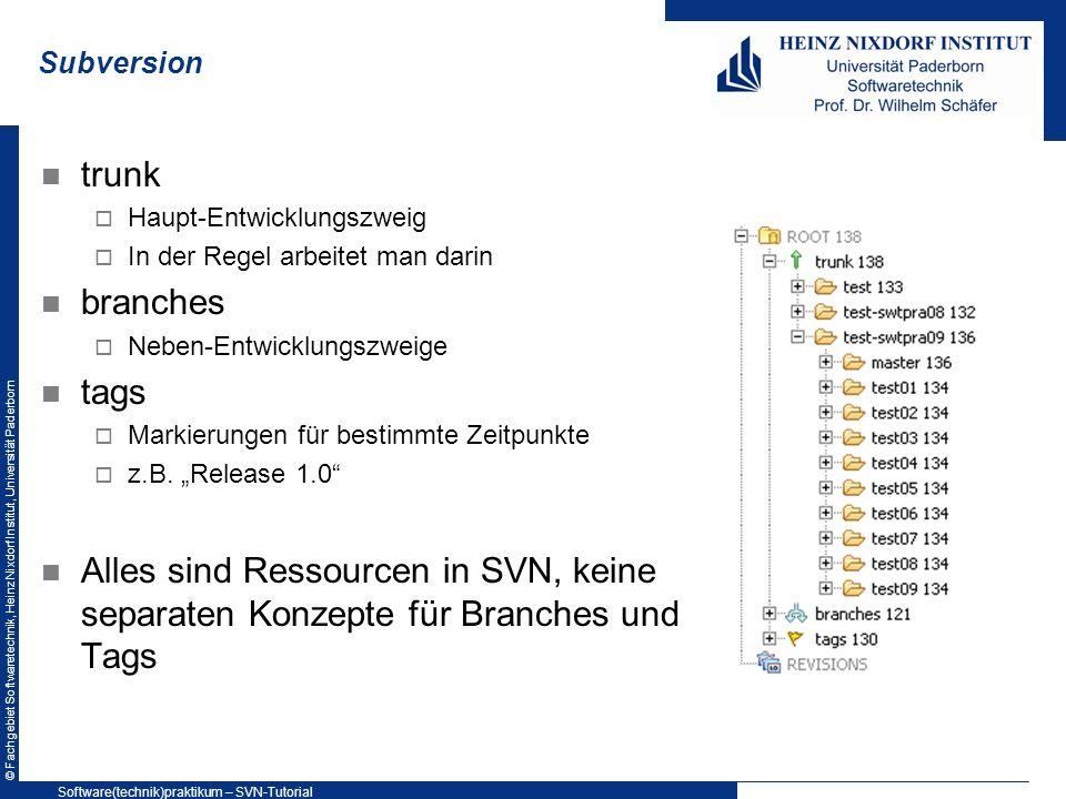 © Fachgebiet Softwaretechnik, Heinz Nixdorf Institut, Universität Paderborn Übung 5: Branch/Merge Branch/Merge 1.A: Neuen Branch erzeugen: Fakultäts-Berechnung mit Caching implementieren Neue Funktion static long fac_cache(int n) wird in fac() aufgerufen Team Branch (Name: test-swtpra12/team_#TEAM#), Start working in the branch 2.B: Begrenzung auf n 20 in fac() einbauen und einchecken 3.B: Branch mit trunk mergen: Team Merge, URL = branches/test-swtpra12 ¬ /team_#TEAM#/de.upb.swtpra12.svntutorial Konflikte lösen, Commit Software(technik)praktikum – SVN-Tutorial