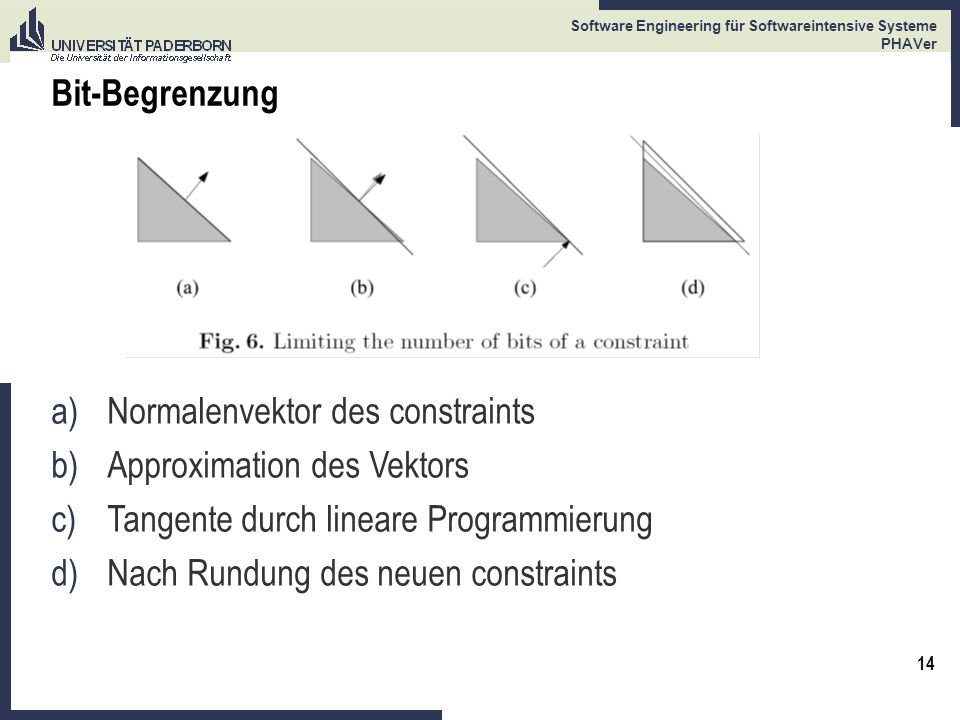 14 Software Engineering für Softwareintensive Systeme PHAVer Bit-Begrenzung a)Normalenvektor des constraints b)Approximation des Vektors c)Tangente du