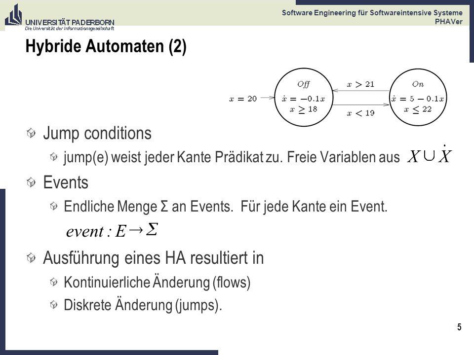5 Software Engineering für Softwareintensive Systeme PHAVer Hybride Automaten (2) Jump conditions jump(e) weist jeder Kante Prädikat zu. Freie Variabl