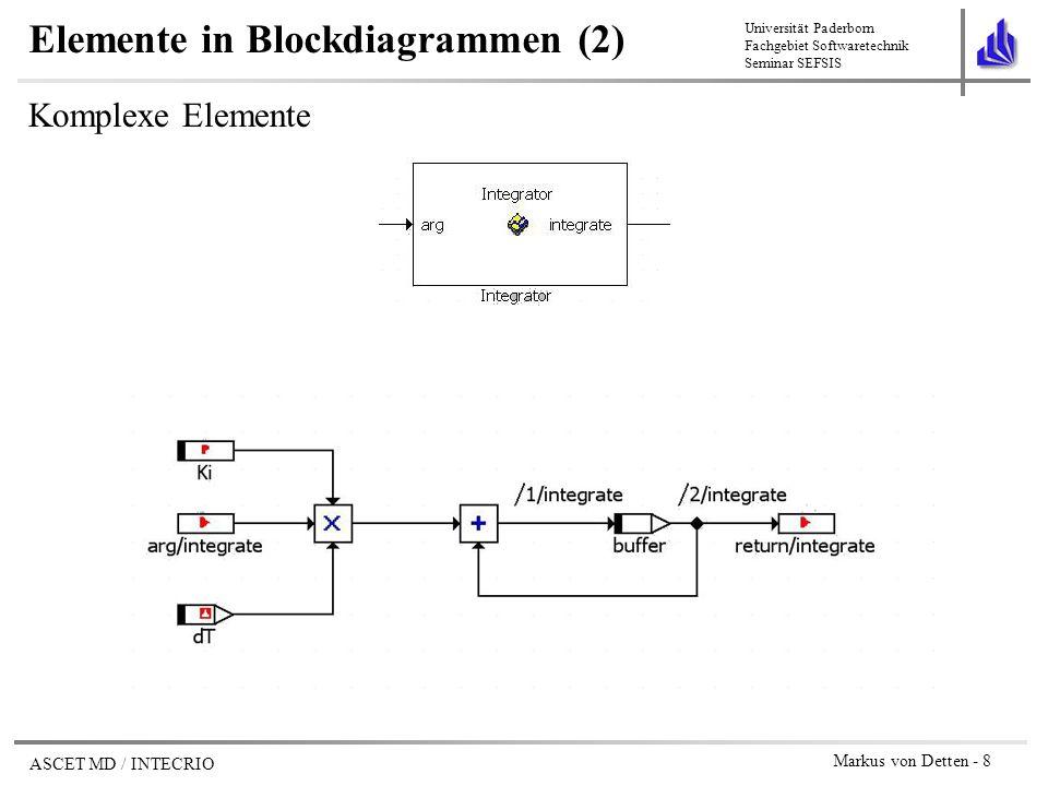 Universität Paderborn Fachgebiet Softwaretechnik Seminar SEFSIS ASCET MD / INTECRIO Markus von Detten - 9 Semantik von Blockdiagrammen Anschlüsse können verbunden werden Sequenznummern bestimmen Ausführungsreihenfolge