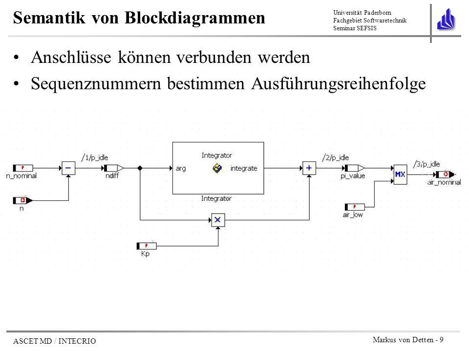 Universität Paderborn Fachgebiet Softwaretechnik Seminar SEFSIS ASCET MD / INTECRIO Markus von Detten - 10 Vergleich Blockdiagramme / ESDL (1) ndiff = n_nominal - n; pi_value = Integrator.integrate(ndiff) + (ndiff * Kp); if (pi_value > air_low) { air_nominal = pi_value; } else { air_nominal = air_low; }