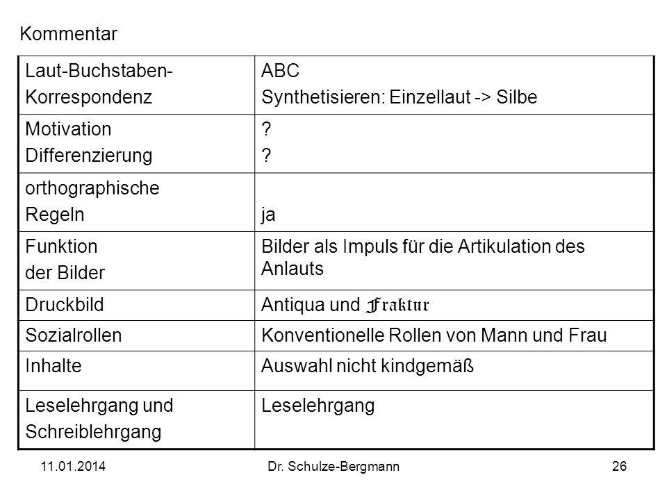 11.01.2014Dr. Schulze-Bergmann26 Kommentar Laut-Buchstaben- Korrespondenz ABC Synthetisieren: Einzellaut -> Silbe Motivation Differenzierung ???? orth