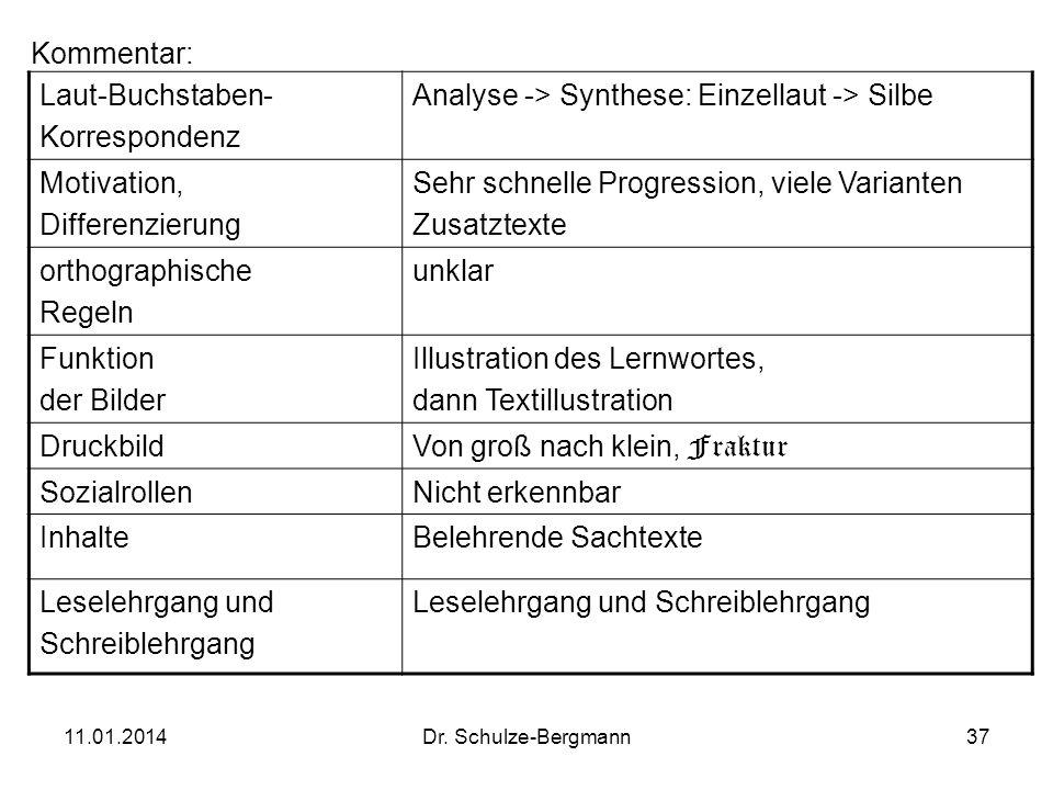 11.01.2014Dr. Schulze-Bergmann37 Kommentar: Laut-Buchstaben- Korrespondenz Analyse -> Synthese: Einzellaut -> Silbe Motivation, Differenzierung Sehr s