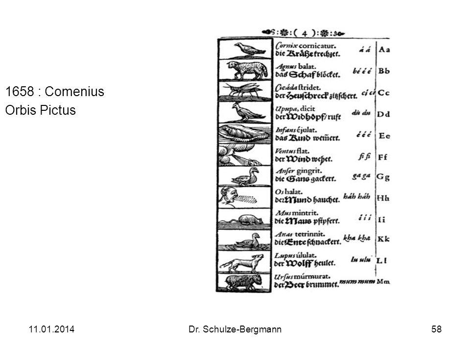 11.01.2014Dr. Schulze-Bergmann58 1658 : Comenius Orbis Pictus
