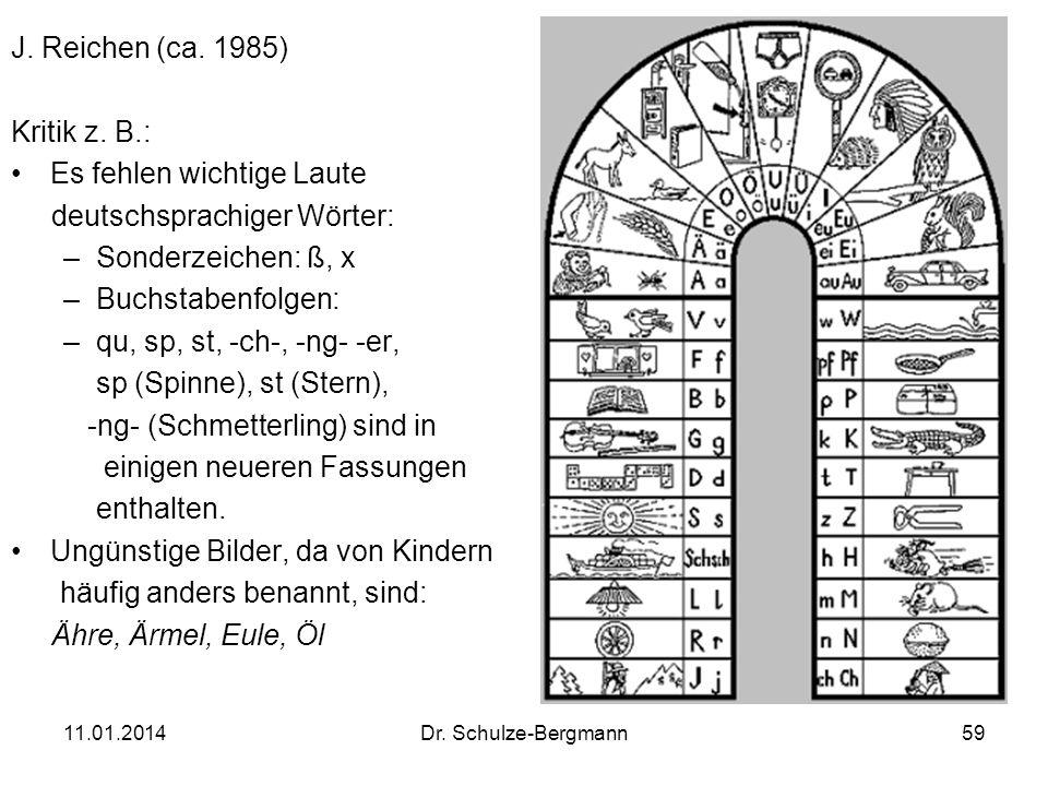 11.01.2014Dr. Schulze-Bergmann59 J. Reichen (ca. 1985) Kritik z. B.: Es fehlen wichtige Laute deutschsprachiger Wörter: –Sonderzeichen: ß, x –Buchstab