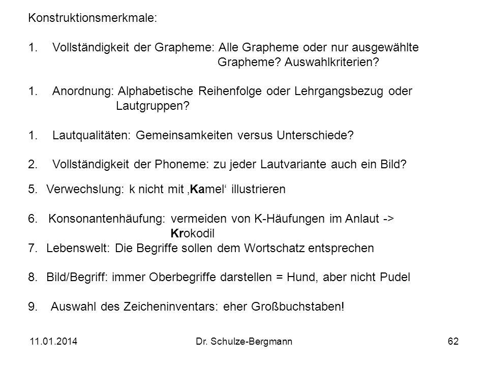 11.01.2014Dr. Schulze-Bergmann62 Konstruktionsmerkmale: 1.Vollständigkeit der Grapheme: Alle Grapheme oder nur ausgewählte Grapheme? Auswahlkriterien?