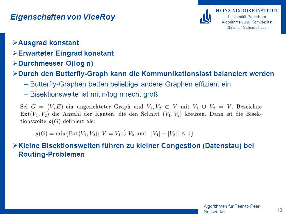 Algorithmen für Peer-to-Peer- Netzwerke 13 HEINZ NIXDORF INSTITUT Universität Paderborn Algorithmen und Komplexität Christian Schindelhauer Eigenschaften von ViceRoy Ausgrad konstant Erwarteter Eingrad konstant Durchmesser O(log n) Durch den Butterfly-Graph kann die Kommunikationslast balanciert werden –Butterfly-Graphen betten beliebige andere Graphen effizient ein –Bisektionsweite ist mit n/log n recht groß Kleine Bisektionsweiten führen zu kleiner Congestion (Datenstau) bei Routing-Problemen