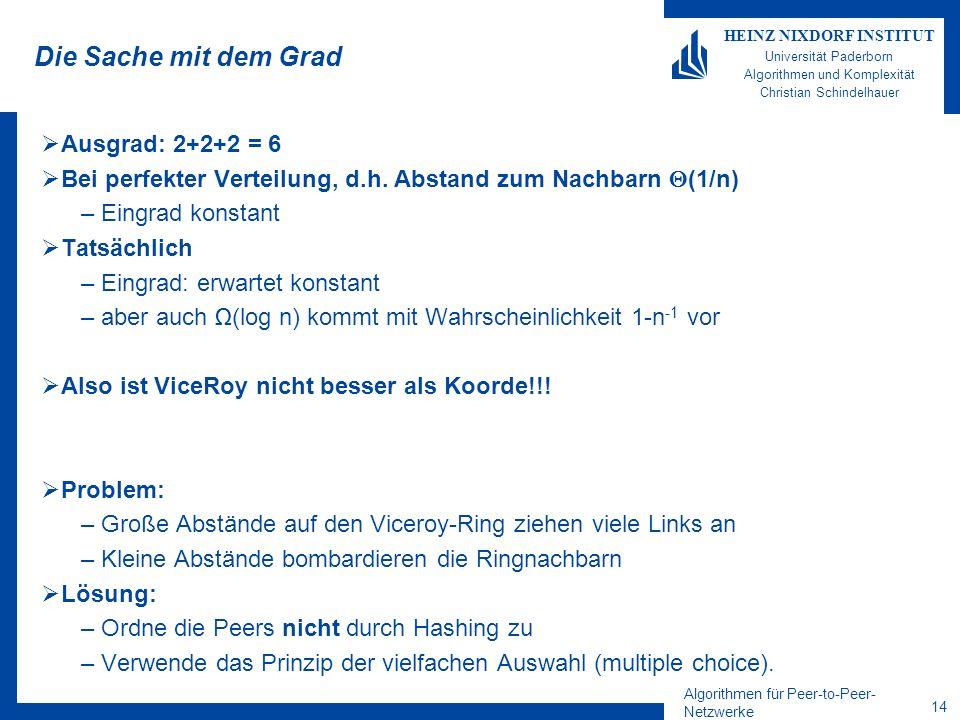 Algorithmen für Peer-to-Peer- Netzwerke 14 HEINZ NIXDORF INSTITUT Universität Paderborn Algorithmen und Komplexität Christian Schindelhauer Die Sache mit dem Grad Ausgrad: 2+2+2 = 6 Bei perfekter Verteilung, d.h.