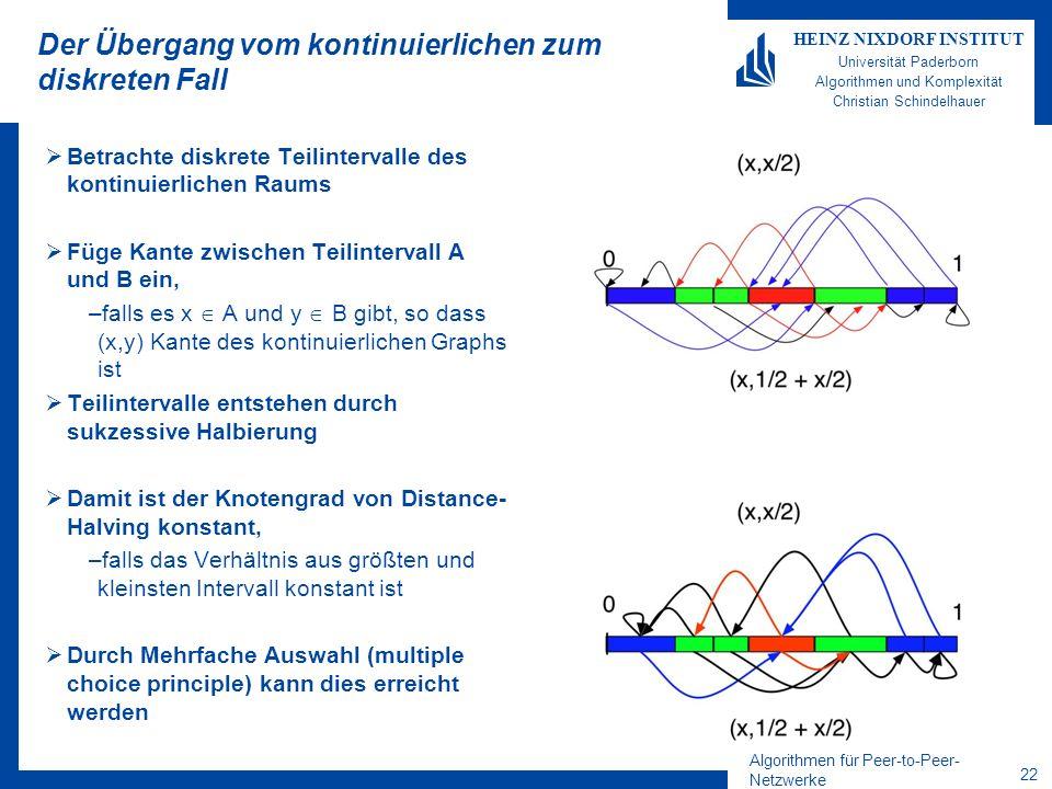 Algorithmen für Peer-to-Peer- Netzwerke 22 HEINZ NIXDORF INSTITUT Universität Paderborn Algorithmen und Komplexität Christian Schindelhauer Der Übergang vom kontinuierlichen zum diskreten Fall Betrachte diskrete Teilintervalle des kontinuierlichen Raums Füge Kante zwischen Teilintervall A und B ein, –falls es x A und y B gibt, so dass (x,y) Kante des kontinuierlichen Graphs ist Teilintervalle entstehen durch sukzessive Halbierung Damit ist der Knotengrad von Distance- Halving konstant, –falls das Verhältnis aus größten und kleinsten Intervall konstant ist Durch Mehrfache Auswahl (multiple choice principle) kann dies erreicht werden