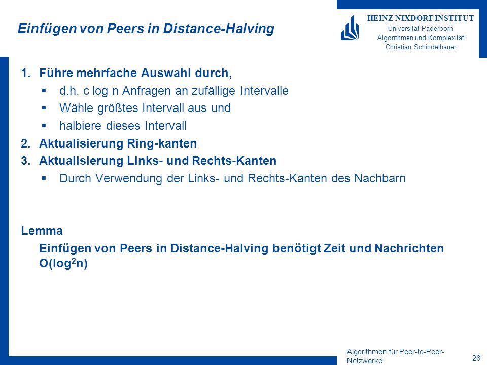 Algorithmen für Peer-to-Peer- Netzwerke 26 HEINZ NIXDORF INSTITUT Universität Paderborn Algorithmen und Komplexität Christian Schindelhauer Einfügen von Peers in Distance-Halving 1.Führe mehrfache Auswahl durch, d.h.