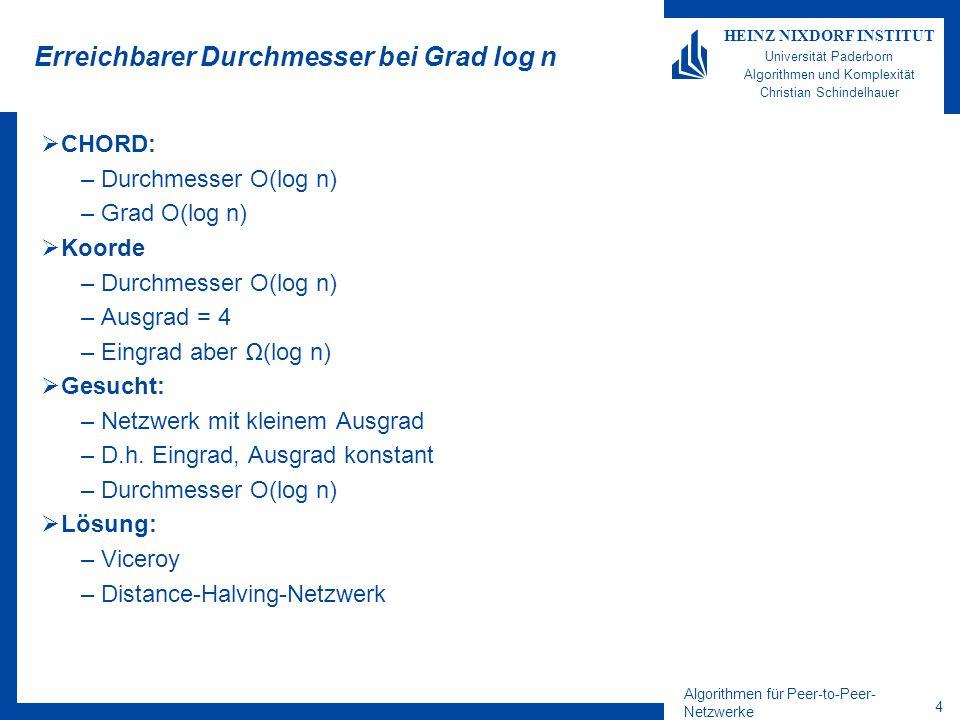 Algorithmen für Peer-to-Peer- Netzwerke 4 HEINZ NIXDORF INSTITUT Universität Paderborn Algorithmen und Komplexität Christian Schindelhauer Erreichbarer Durchmesser bei Grad log n CHORD: –Durchmesser O(log n) –Grad O(log n) Koorde –Durchmesser O(log n) –Ausgrad = 4 –Eingrad aber (log n) Gesucht: –Netzwerk mit kleinem Ausgrad –D.h.