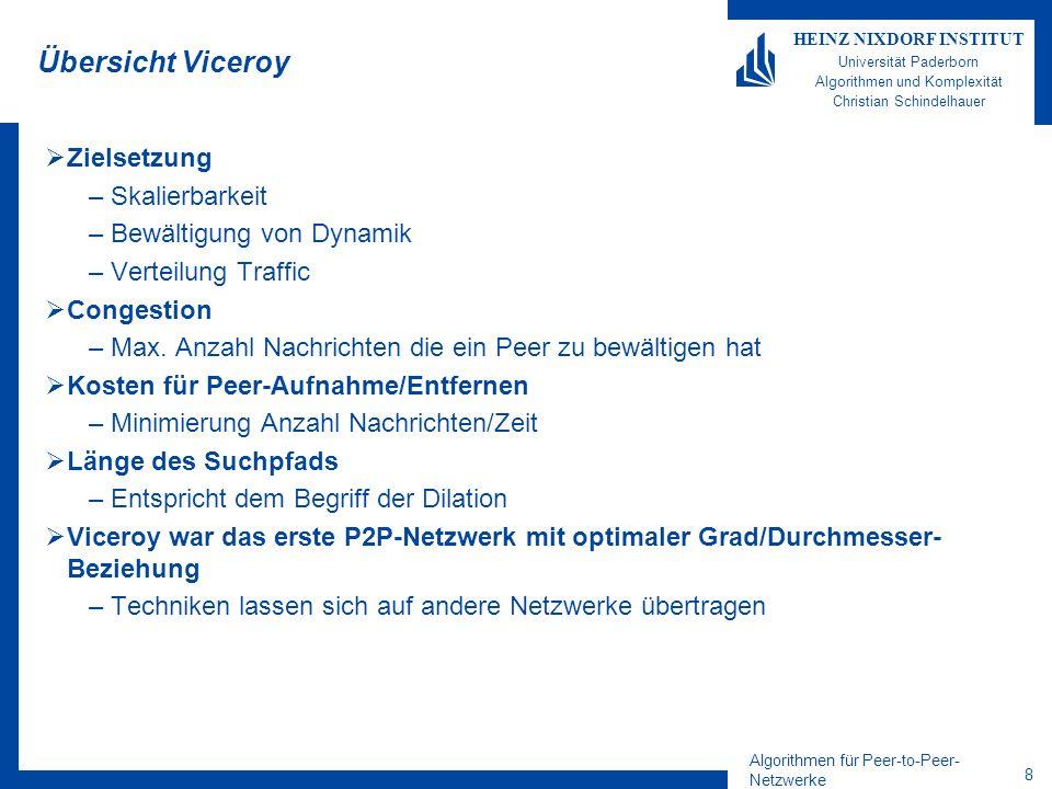29 HEINZ NIXDORF INSTITUT Universität Paderborn Algorithmen und Komplexität Vielen Dank Ende der 9.