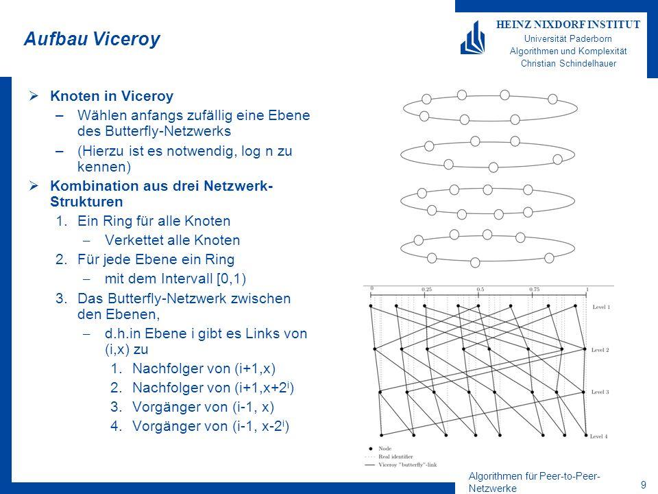 Algorithmen für Peer-to-Peer- Netzwerke 9 HEINZ NIXDORF INSTITUT Universität Paderborn Algorithmen und Komplexität Christian Schindelhauer Aufbau Viceroy Knoten in Viceroy –Wählen anfangs zufällig eine Ebene des Butterfly-Netzwerks –(Hierzu ist es notwendig, log n zu kennen) Kombination aus drei Netzwerk- Strukturen 1.Ein Ring für alle Knoten – Verkettet alle Knoten 2.Für jede Ebene ein Ring – mit dem Intervall [0,1) 3.Das Butterfly-Netzwerk zwischen den Ebenen, – d.h.in Ebene i gibt es Links von (i,x) zu 1.Nachfolger von (i+1,x) 2.Nachfolger von (i+1,x+2 i ) 3.Vorgänger von (i-1, x) 4.Vorgänger von (i-1, x-2 i )