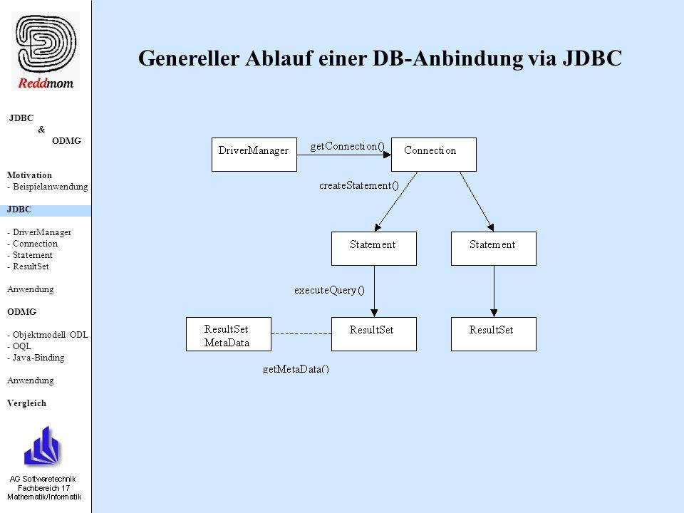 JDBC & ODMG Motivation - Beispielanwendung JDBC - DriverManager - Connection - Statement - ResultSet Anwendung ODMG - Objektmodell /ODL - OQL - Java-Binding Anwendung Vergleich java.sql.DriverManager Laden des Treibers: Verbindungsaufbau zur Datenbank: Beispiele URL: