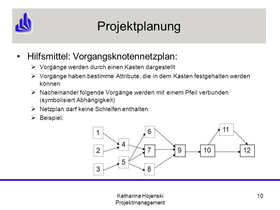 Katharina Hojenski Projektmanagement 10 Projektplanung Hilfsmittel: Vorgangsknotennetzplan: Vorgänge werden durch einen Kasten dargestellt Vorgänge ha