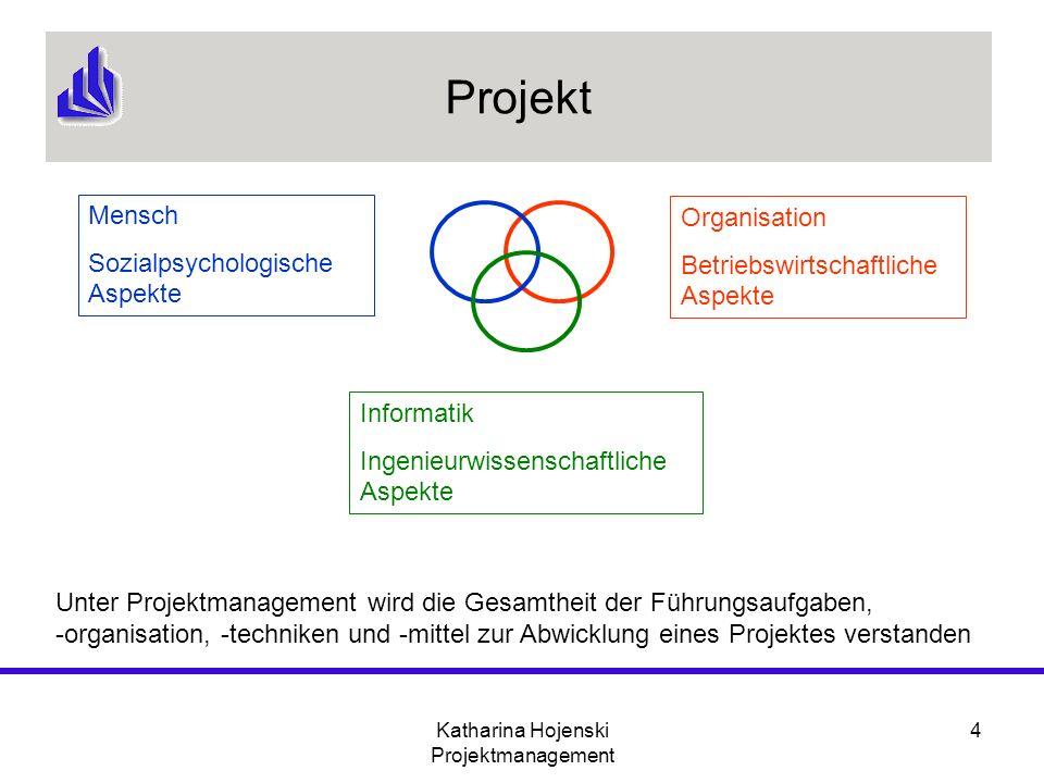 Katharina Hojenski Projektmanagement 4 Projekt Mensch Sozialpsychologische Aspekte Organisation Betriebswirtschaftliche Aspekte Informatik Ingenieurwi