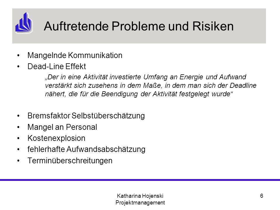 Katharina Hojenski Projektmanagement 6 Auftretende Probleme und Risiken Mangelnde Kommunikation Dead-Line Effekt Der in eine Aktivität investierte Umf