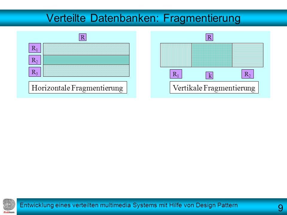 Entwicklung eines verteilten multimedia Systems mit Hilfe von Design Pattern Verteilte Datenbanken: Fragmentierung RR R1R1 R2R2 R3R3 R1R1 R2R2 k Horiz
