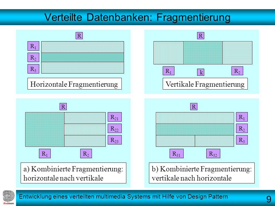 Entwicklung eines verteilten multimedia Systems mit Hilfe von Design Pattern Verteilte Datenbanken: Fragmentierung R RR R R1R1 R2R2 R3R3 R1R1 R2R2 k R