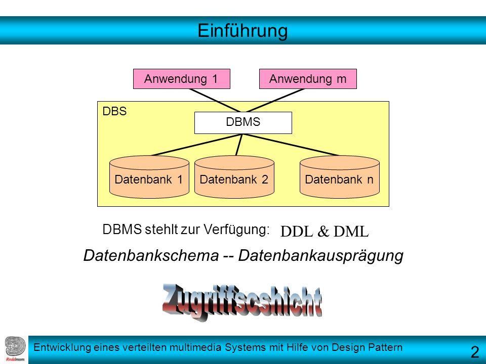 Entwicklung eines verteilten multimedia Systems mit Hilfe von Design Pattern Einführung DBMS stehlt zur Verfügung: DDL & DML DBS Datenbank 1 DBMS Anwe
